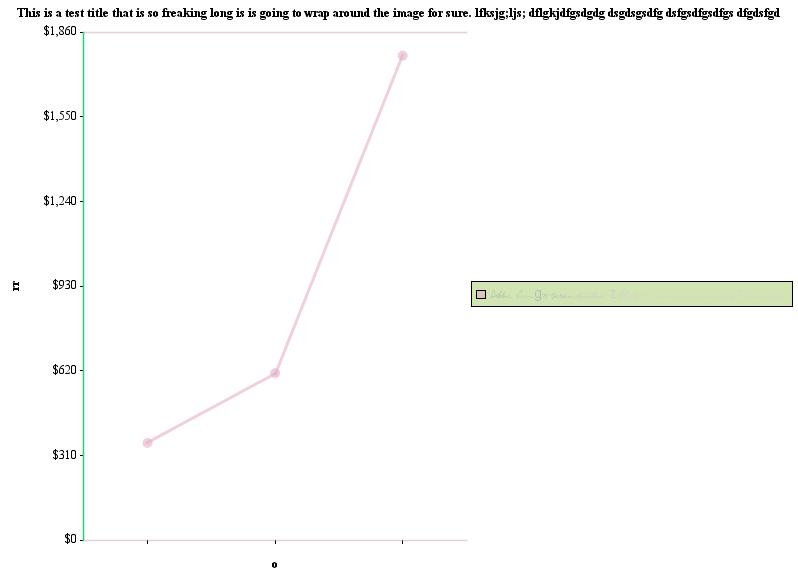 JCharts: Line Chart 9
