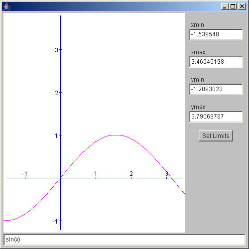 Line Drawing Java : Input the function and draw curve « advanced