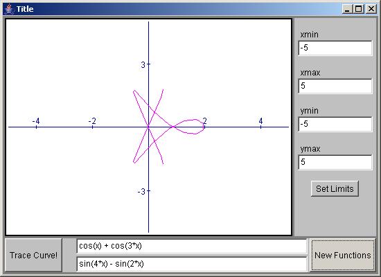 Trace curve