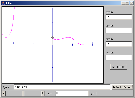 Display the graph of a single function of one variable