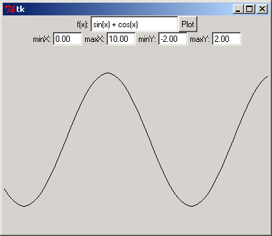 Draw Math Curve