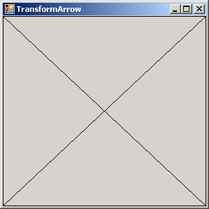 Frame Resize Redraw and Control Styles All Painting In WmPaint