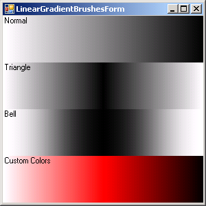 Linear Gradient Brushes: Normal, Triangle, Bell and custom color