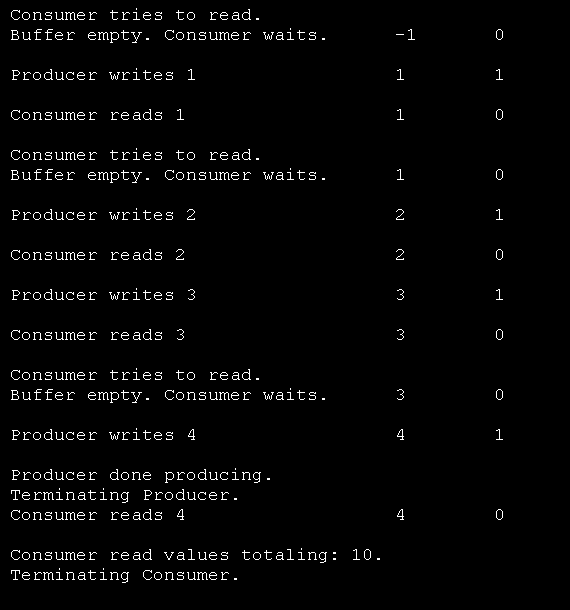 Producer and Consumer with Synchronized Integer Buffer