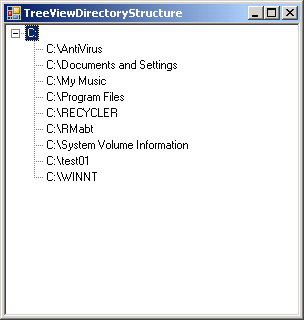 Using a TreeView to display the directory structure
