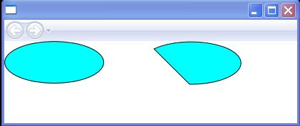 ArcSegments with Clockwise SweepDirection