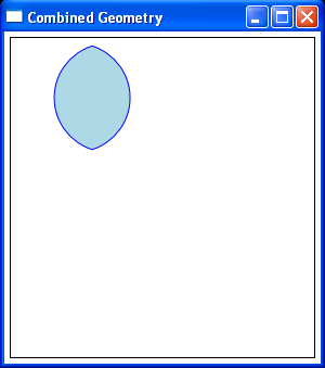 Combine two circles into one shape using CombinedGeometry: Intersect