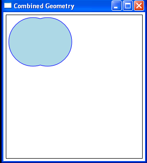 Combine two circles into one shape using CombinedGeometry: Union
