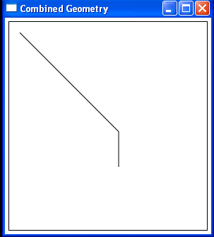 Create a simple line using the LineSegment and PathGeometry