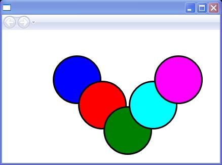 Graphics Styles