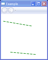 LineGeometry for Path