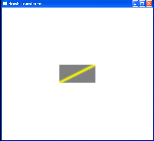 LinearGradientBrush.RelativeTransform
