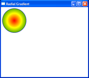 RadialGradientBrush and GradientStop