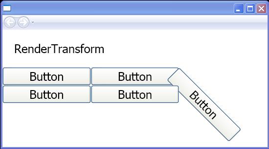 RenderTransform section