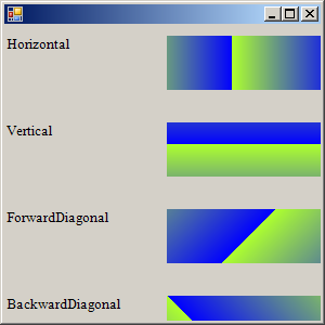 LinearGradientBrush and LinearGradientMode