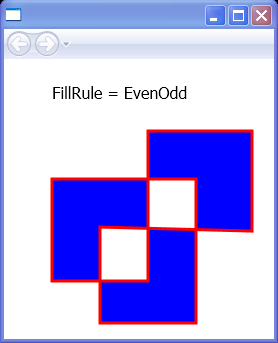 Draw figure with 'EvenOdd' FillRule