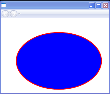 WPF Ellipse Geometry Demo