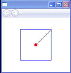 WPF Fourquadrant Cartesian Coordinate System