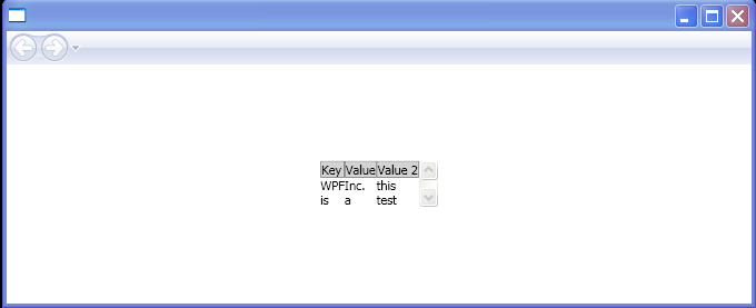 WPF Grid In Scroll Viewer