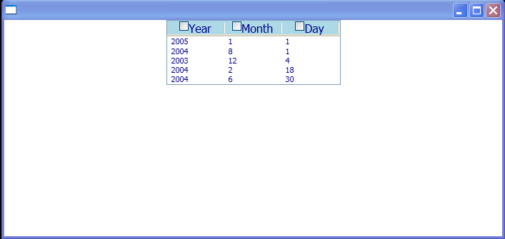 WPF List View Using Grid View Header Template And Grid View Column Cell Template Properties