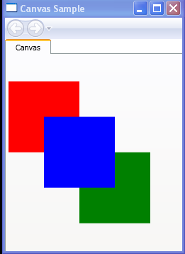 Put Nested Canvas to TabItem