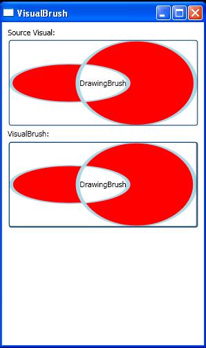 VisualBrush and DrawingBrush