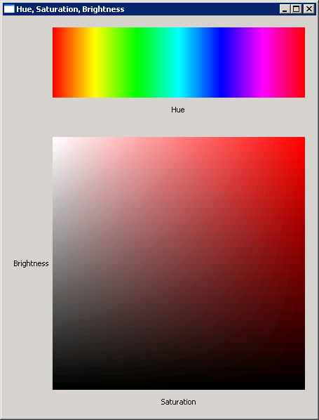 Change hue, saturation and brightness of a color