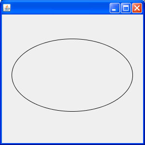 Set Rendering Hint and Ellipse
