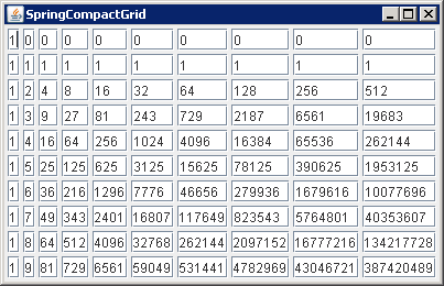 Using SpringLayout to create a compact grid