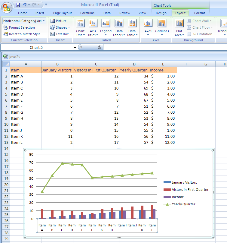 Select the chart element. Click the Layout tab under Chart Tools.Click ...