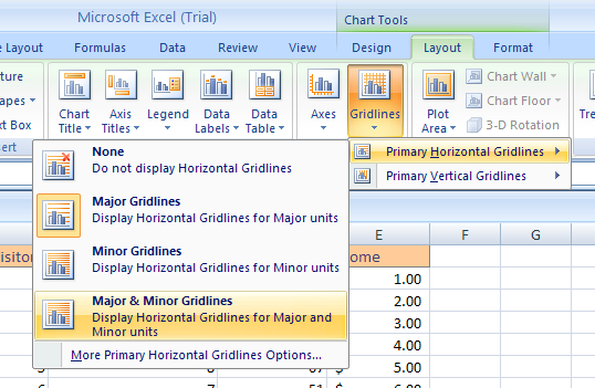 Excel change chart gridlines none or major gridlines or minor click the gridlines button point to primary horizontal gridlines primary vertical gridlines or ccuart Choice Image