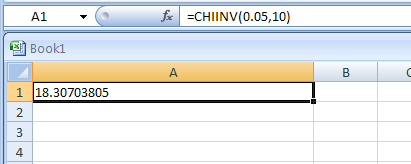Input the formula: =CHIINV(0.05,10)