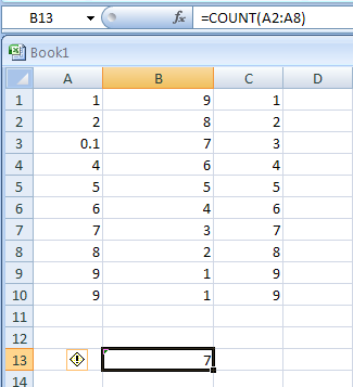 Input the formula: =COUNT(A2:A8)