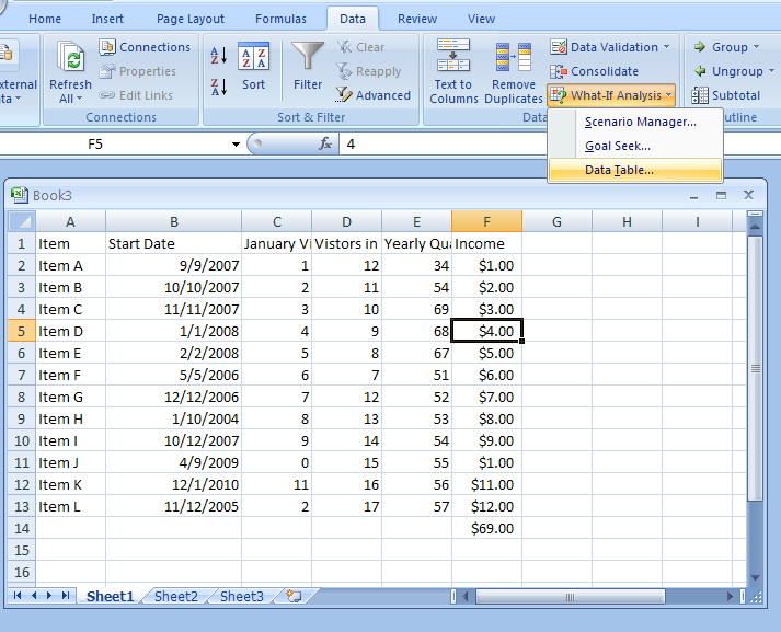 analysis of data in tables Don't waste time testing different values individually in excel use a data table to show the results for many different possible scenarios at once.