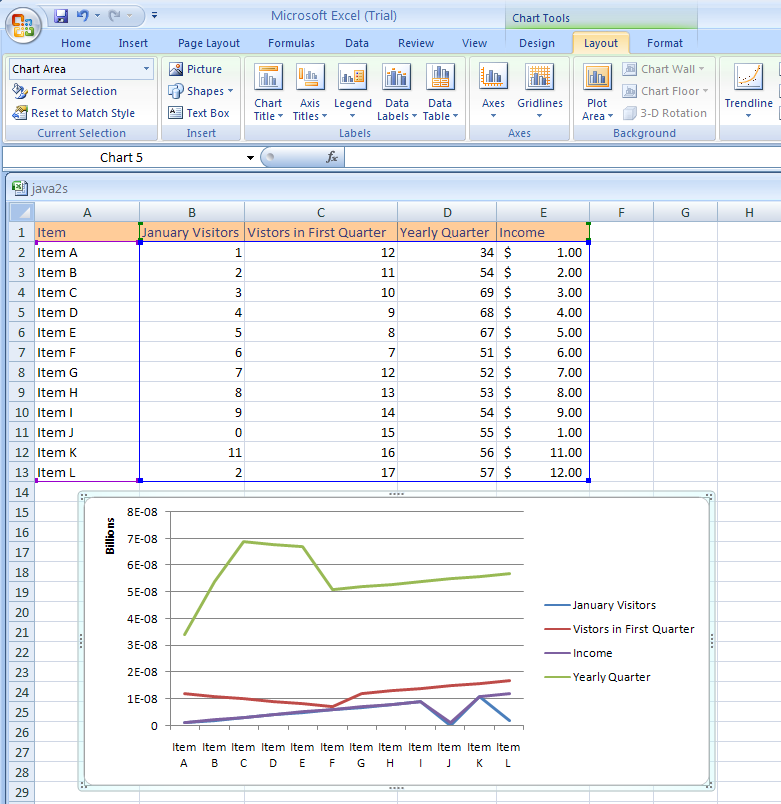 Format Line and Bar Charts