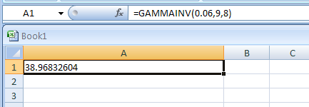 GAMMAINV(probability,alpha,beta) returns the inverse of the gamma cumulative distribution