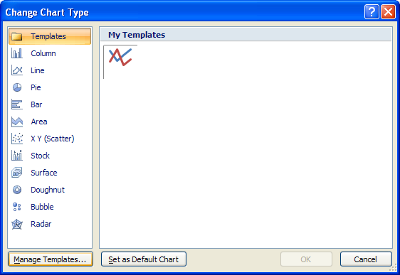 how to delete a chart from excel