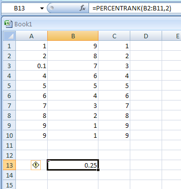 PERCENTRANK(array,x,optional_significance) returns the percentage rank of a value in a data set