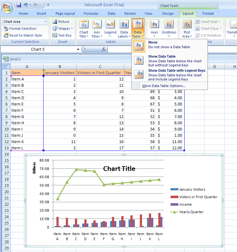 Show or hide a chart data table chart data chart for Table design tab excel
