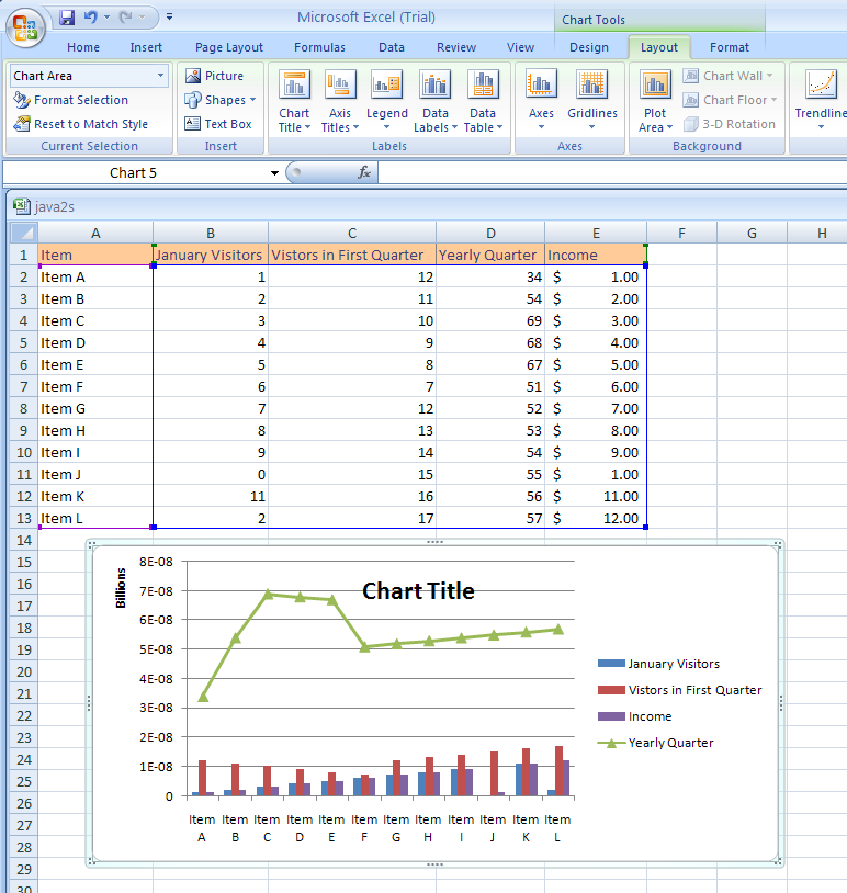 Select the chart. Click the Layout tab under Chart Tools. Click the Axis Titles button