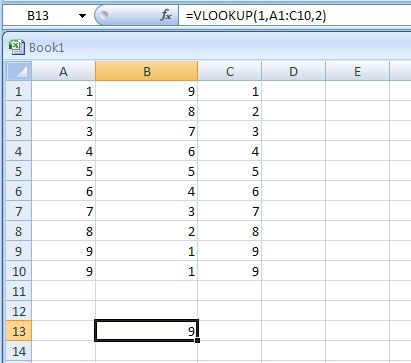VLOOKUP(lookup_value,table_array,col_index_num,range_lookup) looks in the first column of a table and moves across the row to return the value of a cell