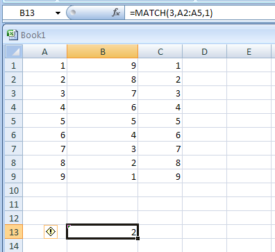 Input the formula: =MATCH(3,A2:A5,1)