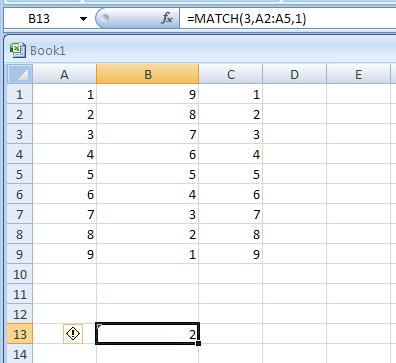 =MATCH(3,A2:A5,1)