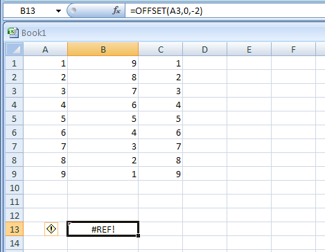 Input the formula: =OFFSET(A3,0,-2).
