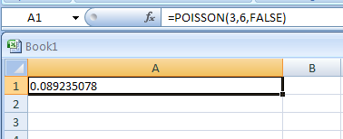 Input the formula: =POISSON(3,6,FALSE)