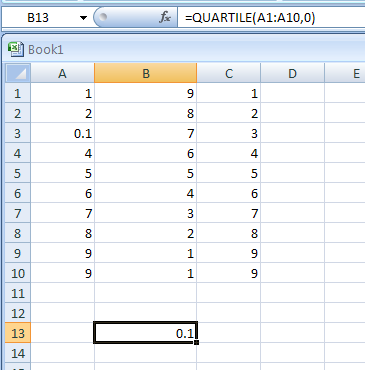 =QUARTILE(A1:A10,0) returns Minimum value in the data.