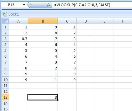 =VLOOKUP(.7,A2:C10,3,FALSE)