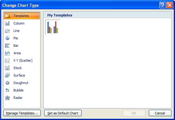In the left pane, click Templates. Click the custom chart type. Click OK.
