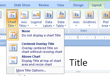 Click Data Table to add a data table to the chart.