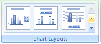 To change the chart layout, click the scroll up or down arrow